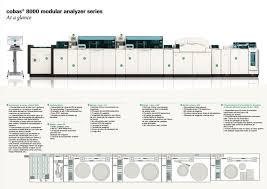 série de analisadores modulares cobas 8000