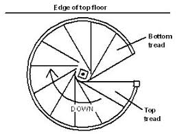 spiral staircase floor plan top spiral landings quality wood stairs