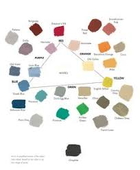 colorways annie sloan chalk paint mixing recipe chart for custom