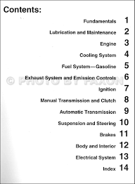 1985 1993 vw cabriolet and scirocco bentley repair shop manual