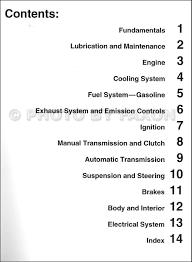 1985 1993 Vw Cabriolet And Scirocco Bentley Repair Shop Manual
