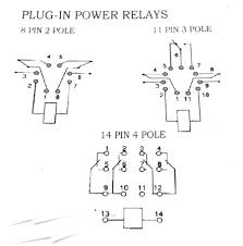 rl01 imo rl01c 8 pin relay 230vac coil 2 pole changeover