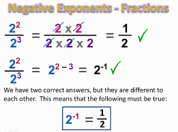 negative and zero exponents worksheet worksheets