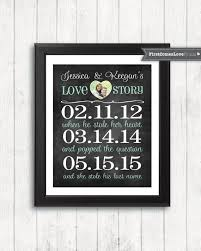 20th wedding anniversary ideas the 25 best 3rd year anniversary gifts for him ideas on