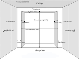 Standard Interior Door Size Metric Door Sizes Exterior Chart Standard Size Marvelous