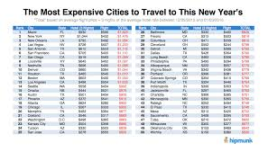 Kansas travel list images Want to party like it 39 s 19 99 here 39 s how much a hotel costs this png