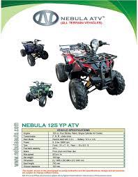 atv all terrain vehicles quad bikes powersports manufacturer