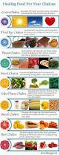 skinny diva diet healing food for your chakras infographic