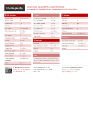 Sample Resume For Sql Developer by Oracle Sql Developer Keyboard Shortcuts By Thatjeffsmith