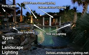Dallas Landscape Lighting Types Of Outdoor Lighting We Install Dallas Landscape Lighting