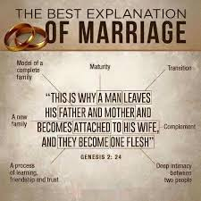 best marriage quotes literally the best explanation of marriage faith