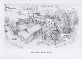 farmstead layout google search to build a house pinterest