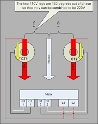 ekm meter setup for 220v circuits