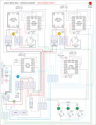 astrostart rs wiring diagram lincoln wiring diagrams jeep wiring