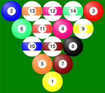 How To Play Pool Table Rotation Billiard Rules