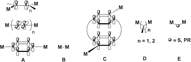 synthesis and spectro electrochemistry of mixed valent
