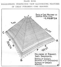 great pyramid architecture