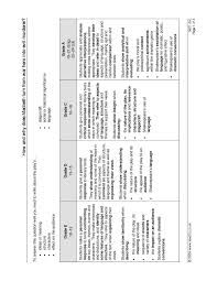 ks4 macbeth act 1 teachit english