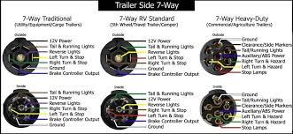 trailer light wiring diagram 7 way wiring diagram and schematic