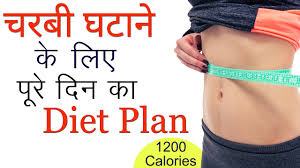 weight loss क ल ए full day diet plan healthy food to lose