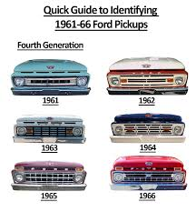 a quick guide to identifying 1961 66 ford pickups summit racing