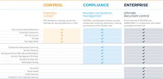 airline document control compliance aerodocs