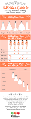 types of wedding dress styles how to choose the wedding dress for your type