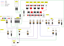 wiring diagram for surround sound system wiring free wiring diagrams