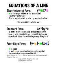 graphing standard form worksheets math aids com pinterest