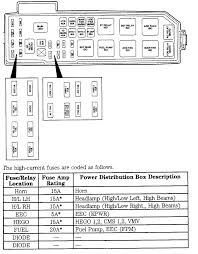 2004 mazda tribute fuse box diagram mazda wiring diagrams for