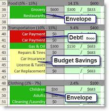 Dave Ramsey Budget Spreadsheet Template Best 25 Excel Budget Ideas On Budget Spreadsheet