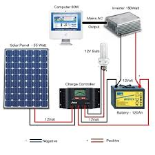 schematic diagram of solar panel wiring diagram and schematic