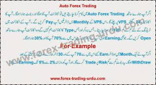 forex trading tips and tricks in urdu 786 most liked education