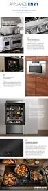 129 best appliance envy images on pinterest appliance french
