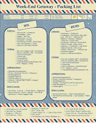 travel check images Printable travel packing check list travel tips and tourist info jpg