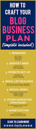 25 unique business plan template ideas on pinterest small