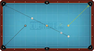 Academy Pool Table by After Cba Cuesport Billiard Academy