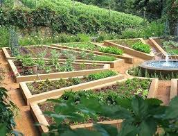 Backyard Kitchen Garden Best Vegetable Garden Design U2013 Exhort Me