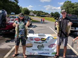 Uncc Barnes And Noble Unc Charlotte Bass Fishing Team Home Facebook