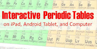 Periodic Table With Family Names 8 Interactive Periodic Table With Names Chemistry Learning