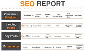 seo monthly report template eight great free seo and analytics tools econsultancy