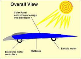 cross canada in a solar car u003e engineering com