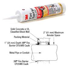 cp25wb crl 3m red fire barrier water based sealant