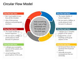 circular arrow template editable ppt presentation