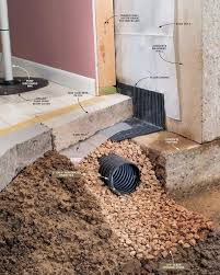 Wet Basement Systems - 8 best basement water and humidity images on pinterest basement
