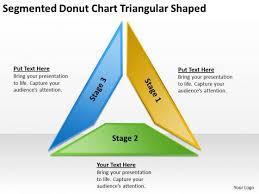 segmented donut chart triangular shaped catering business plan