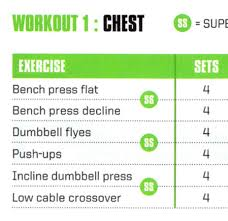 Bench Workout Routine Vin Diesel Workout Fast U0026 Furious Shape Pop Workouts