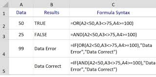 find the remainder when dividing with excel u0027s mod function