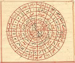 252 best manazil nakshatras xiu images on pinterest astrology