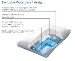 original waterbase dacron fiberfill adjustable pillow mediflow